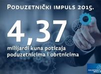 Objavljeni prvi natječaji iz Programa Poduzetnički impuls 2015